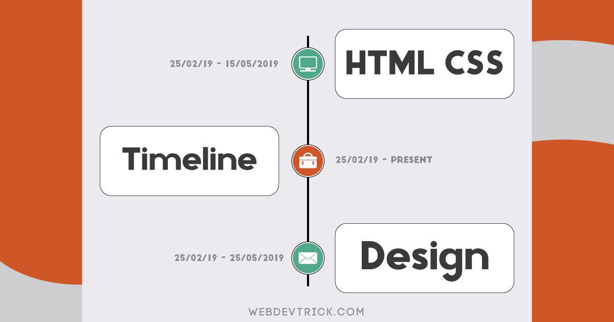 HTML CSS Timeline Design   Vertical Timeline Example