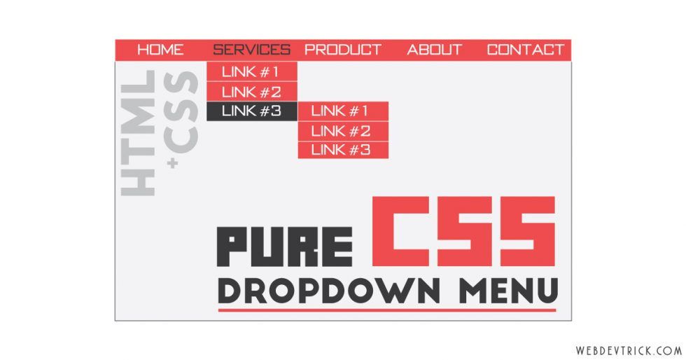 Pure CSS Dropdown Menu With Submenu | Simple HTML CSS Menu